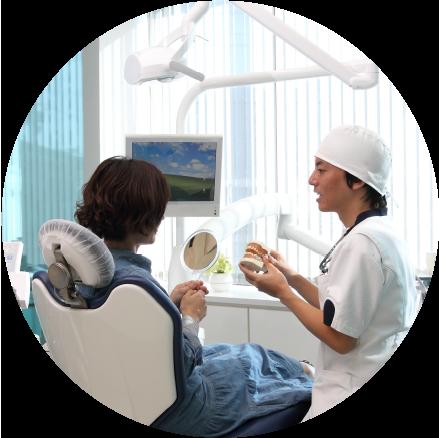 吉松歯科医院 患者様とのコミュニケーション